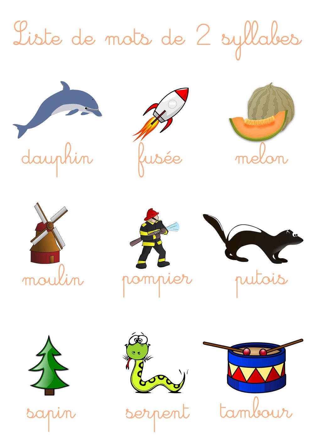 Liste de mots de 2 Syllabes pour le CP avec images