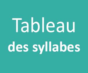 Tableau des syllabes pour le CP